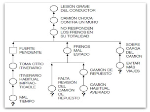 grafico_curso